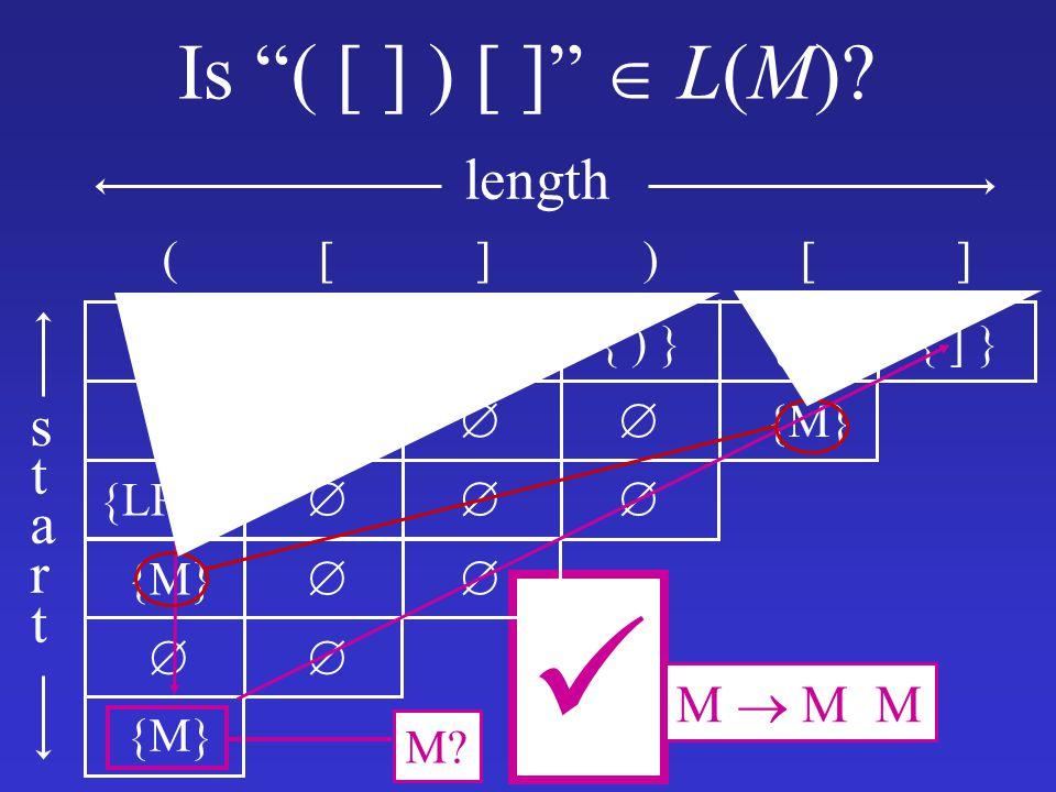  Is ( [ ] ) [ ]  L(M) length start M  M M ( [ ] ) [ ] { (} { [ }
